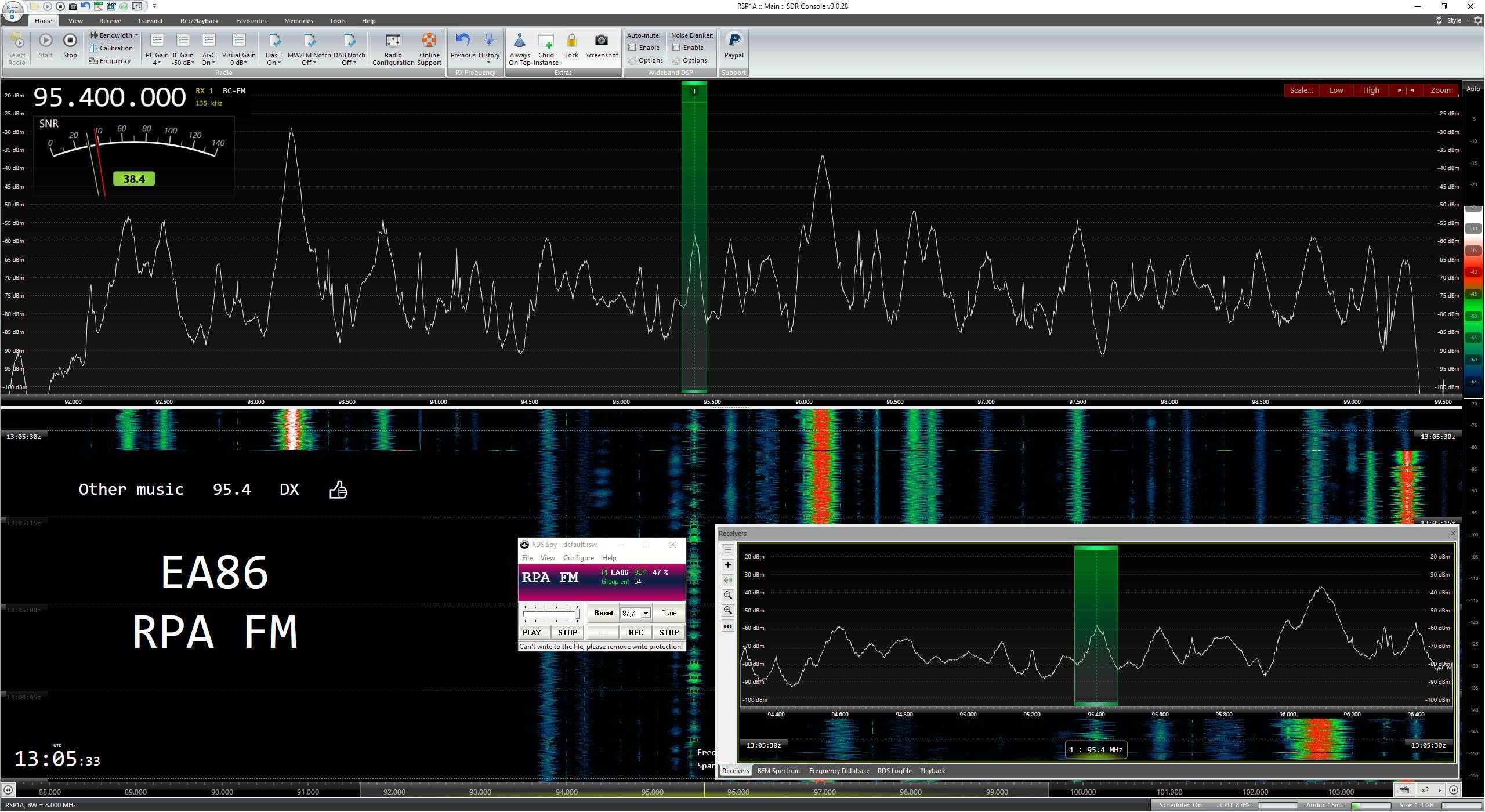 Radio del Principado de Asturias, Boal/Pico Penouta